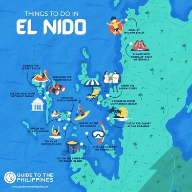 Map of El Nido with suggested tourist activities