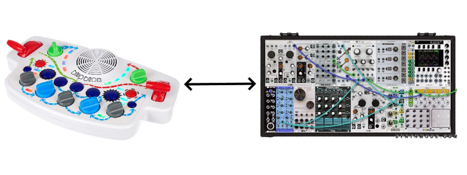 A blipblox toy synth being scaled to a eurorack module
