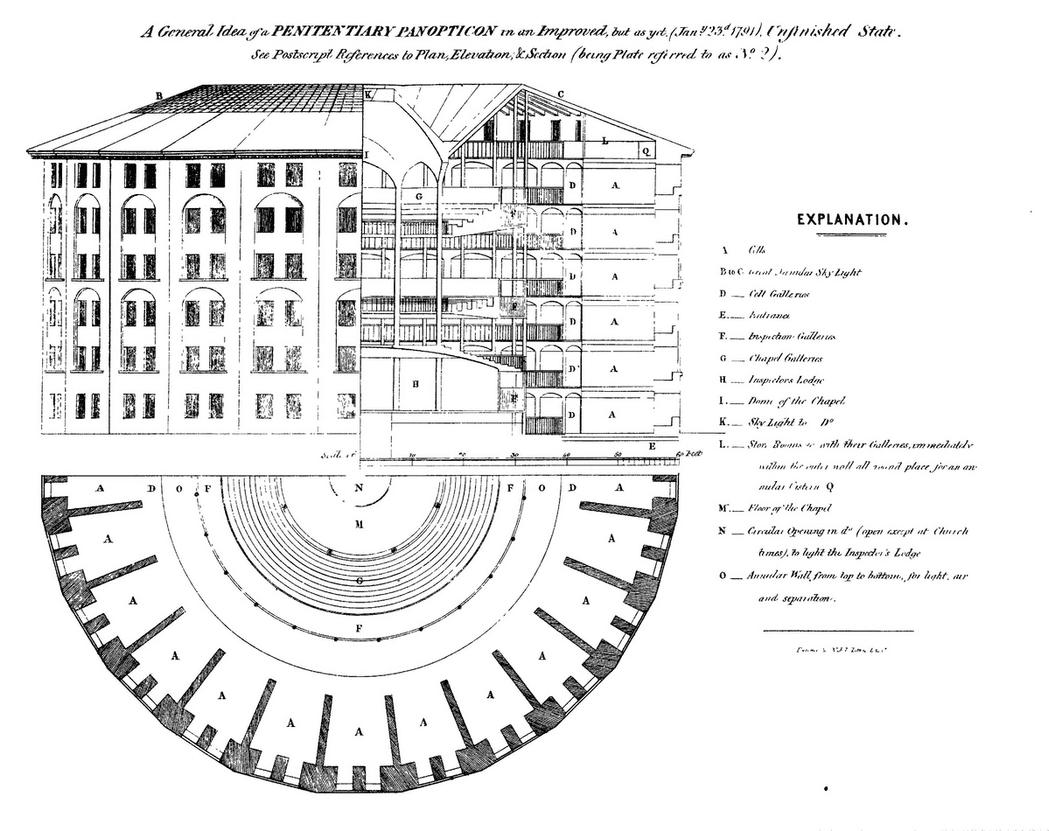 Схема паноптикума: «идеальной тюрьмы», в которой за всеми камерами может следить один охранник, находящийся в центральной башне