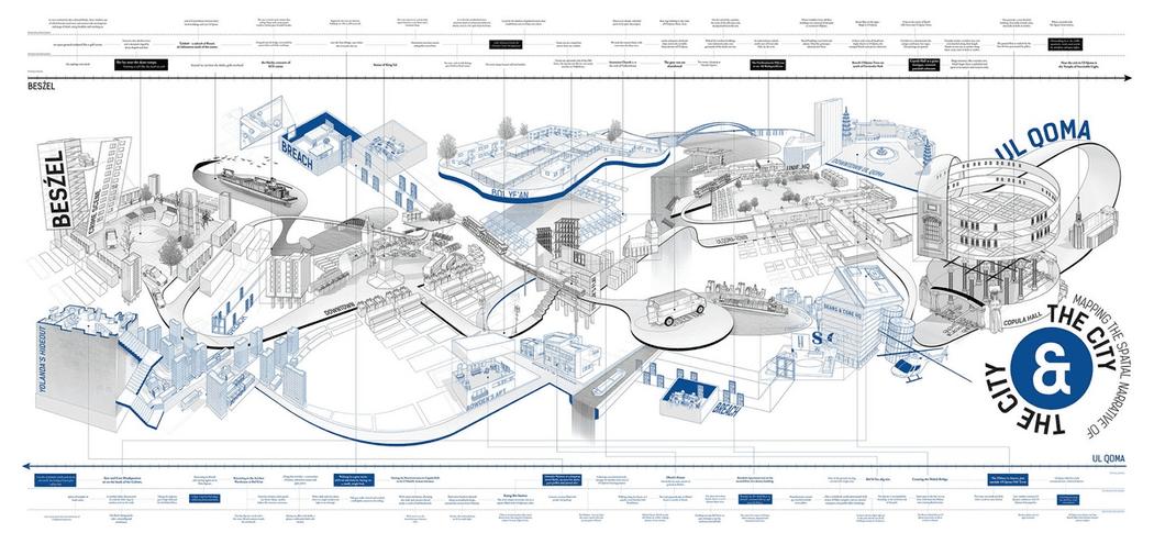 Карта Аль Комы и Бещеля из «Города и города»