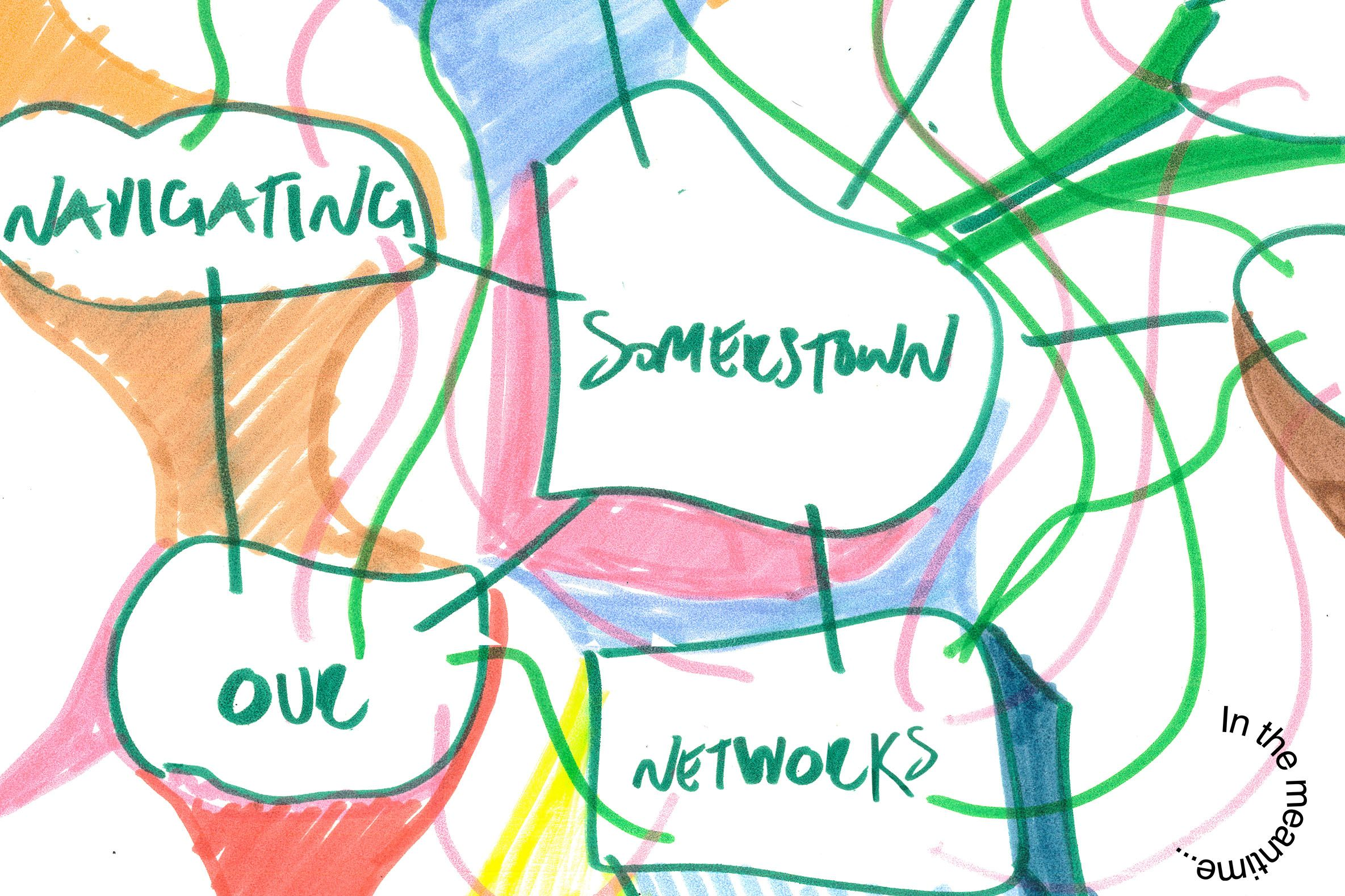 Diagram illustrating Navigating Our Somers Town Networks
