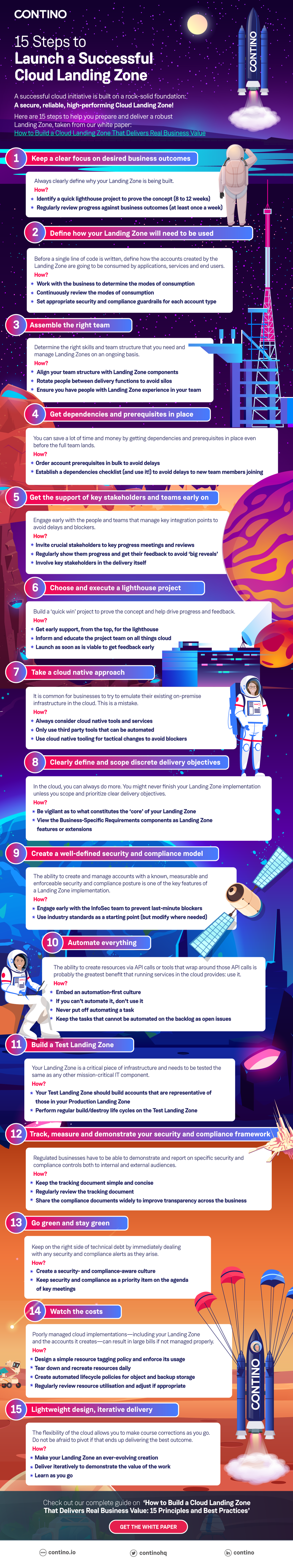 How to Launch a Cloud Landing Zone [Infographic]
