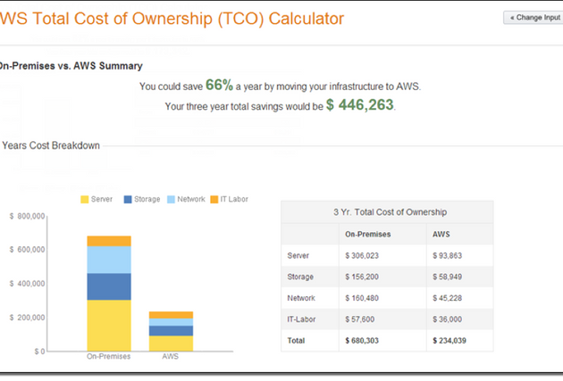 AWS TCO Calculator Contino
