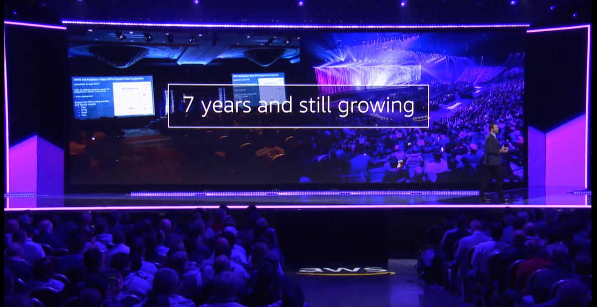 AWS re:Invent 2018: Terry Wise and Allianz Call Out Contino for Creating Huge Value