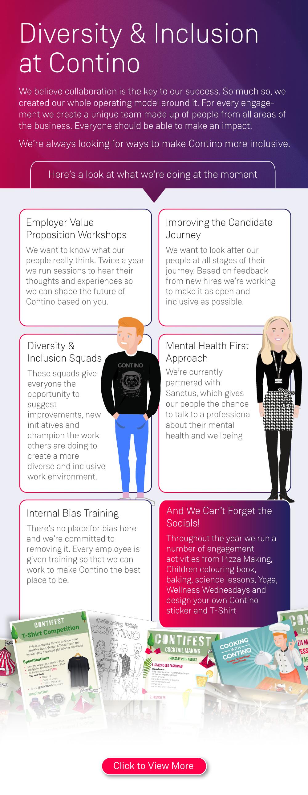 DB&I Infographic