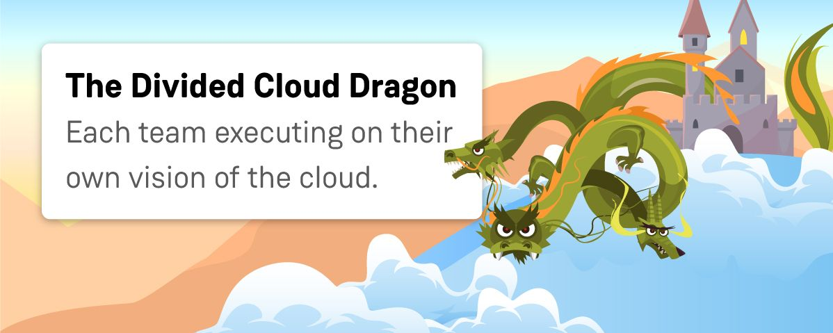 The Divided Cloud Dragon