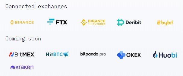 wunderbit supported exchanges