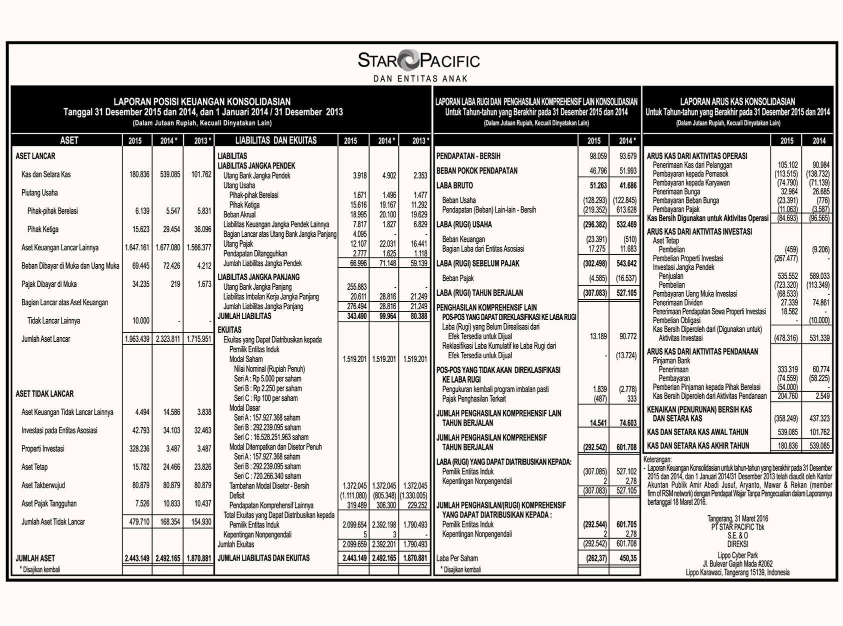 iklan pengumuman laporan keuangan 2