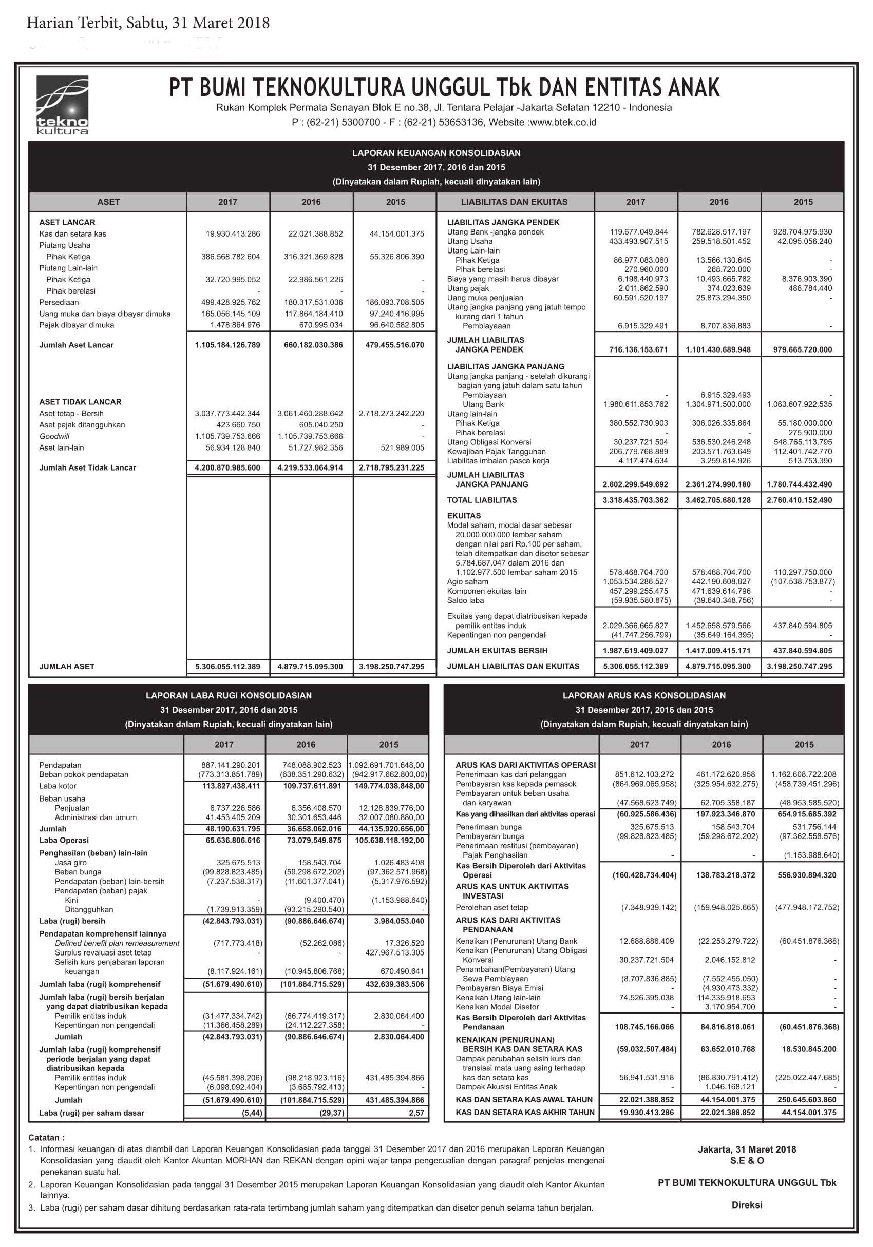 iklan pengumuman laporan keuangan 4