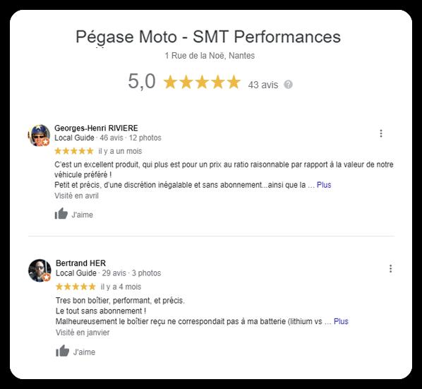 Pégase Moto a un score de 5 sur 5 pour 43 avis laissés sur Google