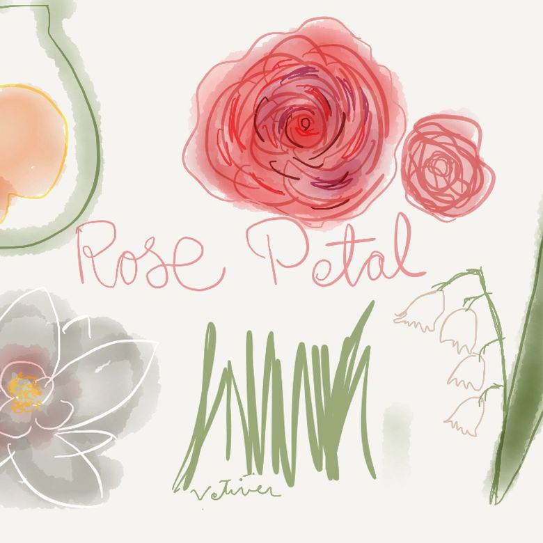 PERFUME - ROSE PETALS