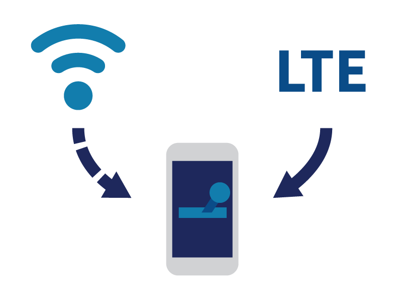 An illustration of a phone switching between LTE and WiFi networks