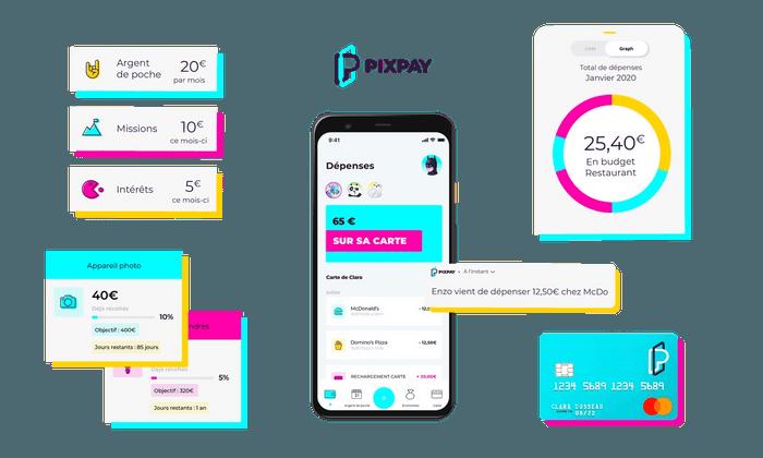 Mockup interface banque pour ados Pixpay