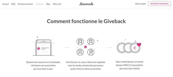 Screenshort Giveback assurance Lemonade