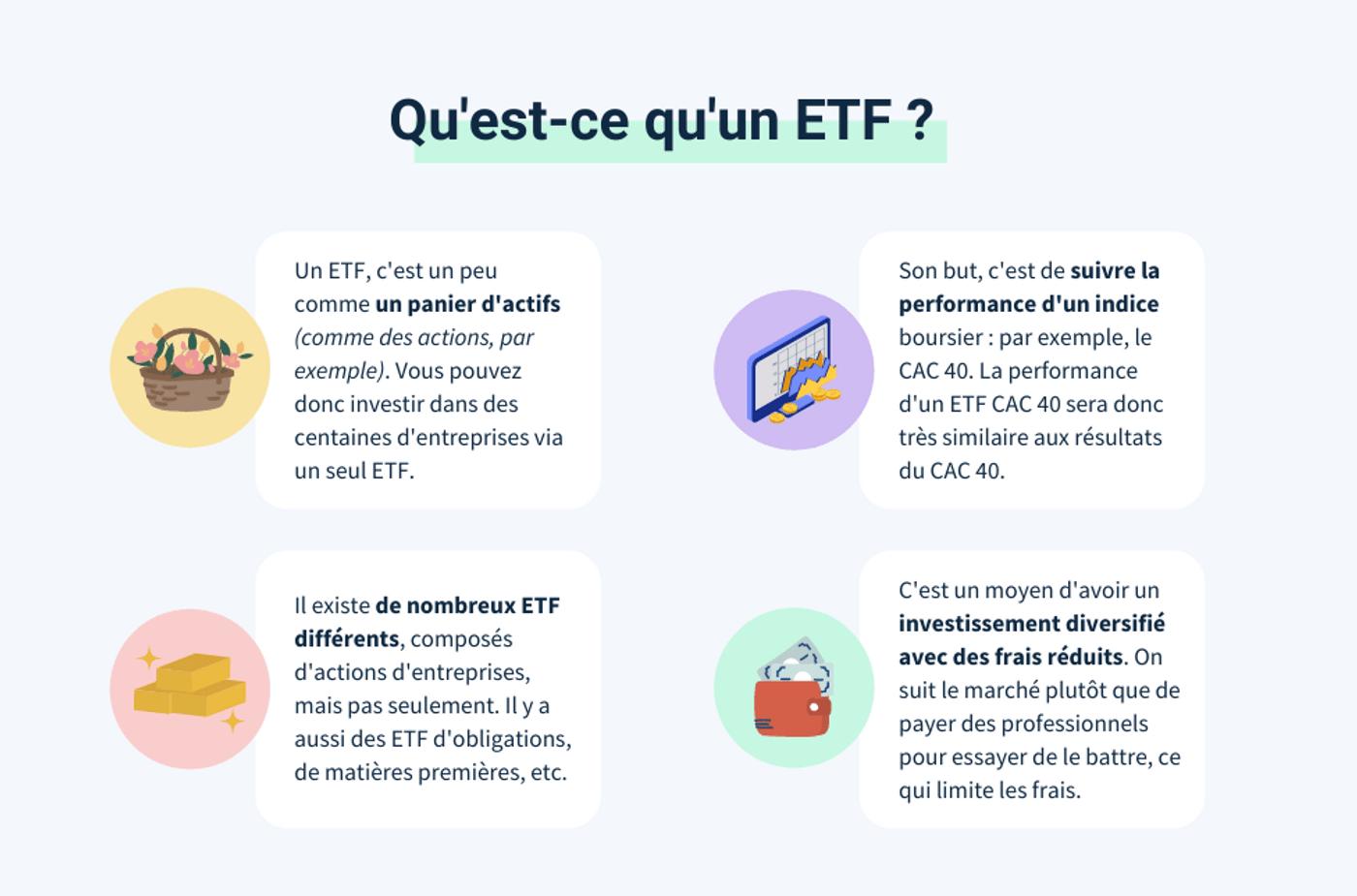 Explication graphique qu'est-ce qu'un ETF