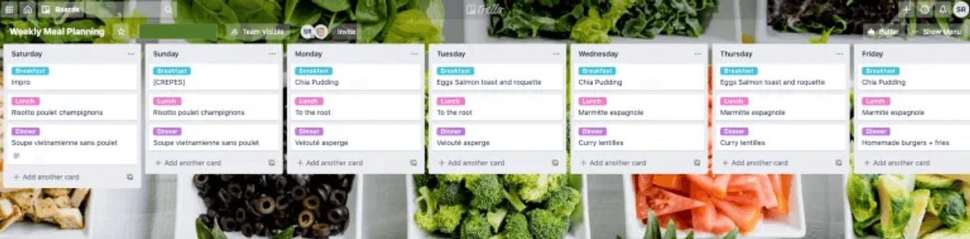 Planning pour moins dépenser sur les repas