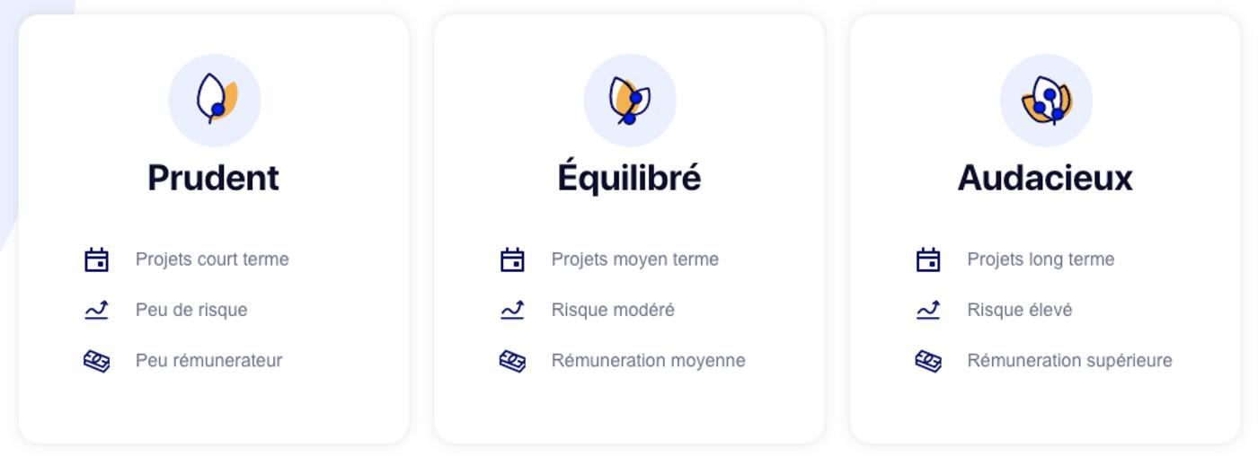 Capture écran investissement application Moka