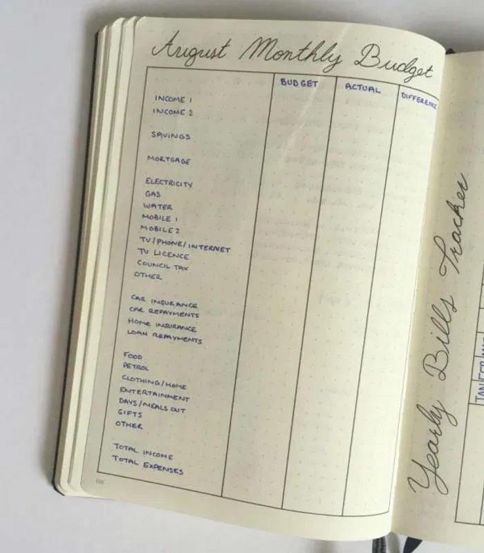 Un budget mensuel sur carnet