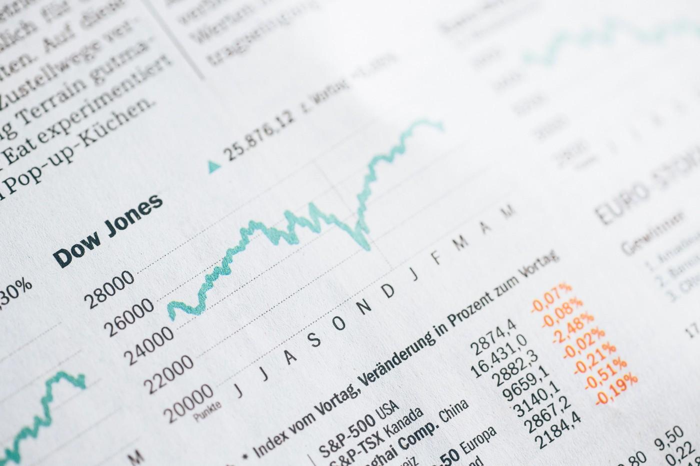 Image index Dow Jones