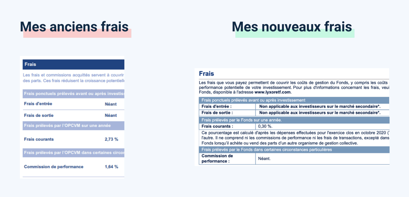 Capture d'écran comparaison des frais d'OPCVM vs ETF