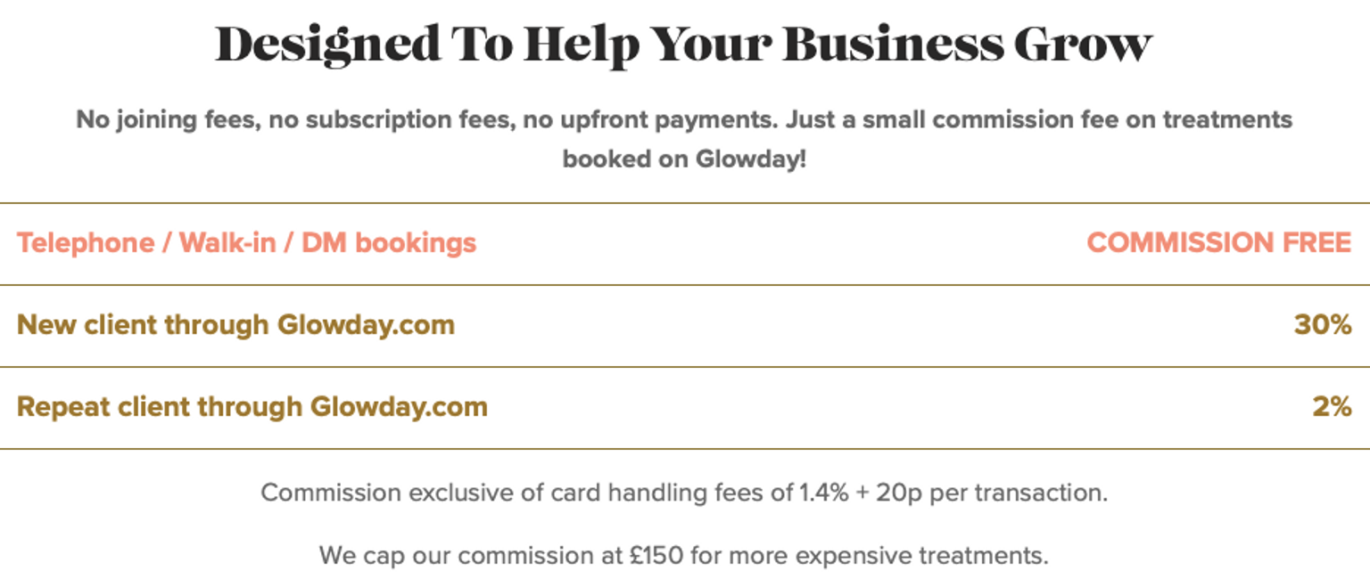 Table showing Glowday commission fees