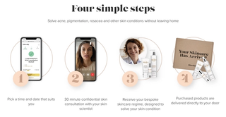 1.  Pick a time and date 2. 30min confidential skin consultation 3. Bespoke skincare regime designed for you by our Skin Expert 4. Purchased products delivered to your door