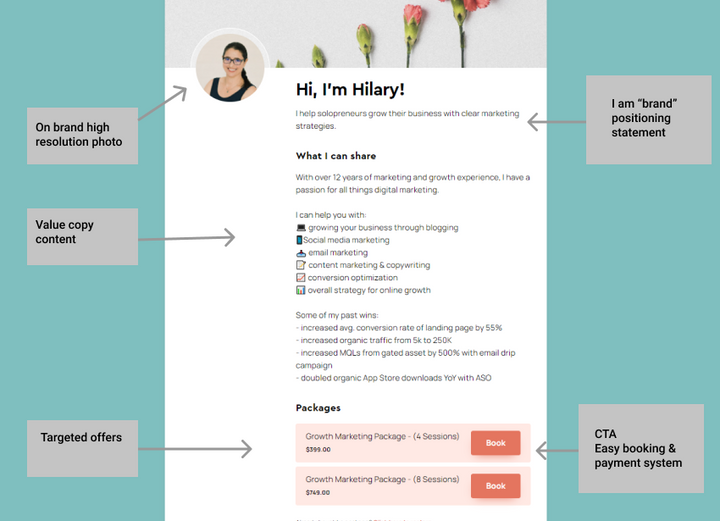Introwise page with all elements to get more clients