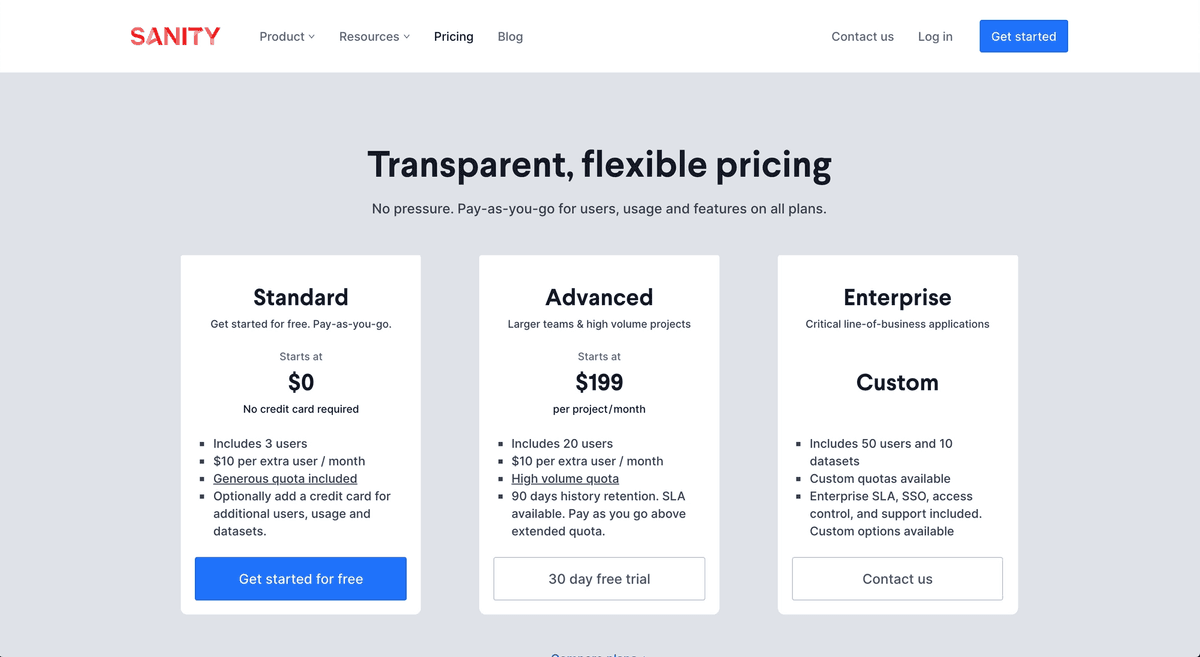 Sanity Pricing - Is sanity.io worth it? - Kodex