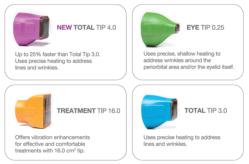 Thermage FLX different types of tips