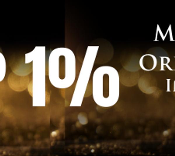 Top 1% Mortgage Originators in America