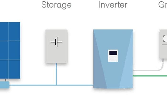 You Can Add Energy Storage to Grid-Tie Solar