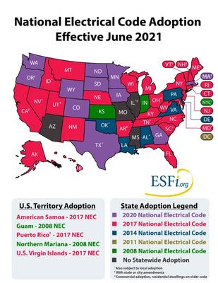NEC Adoption Chart Effective June 2021