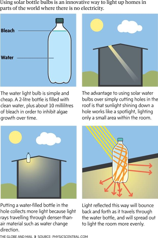 How to make a light source out of plastic bottles.