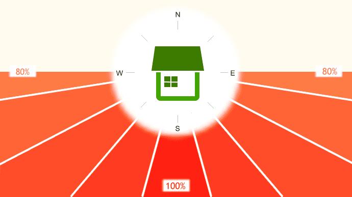 Optimize Your Solar Production