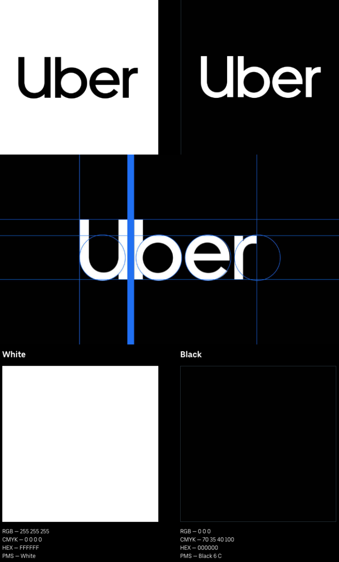 Uber brand style guide