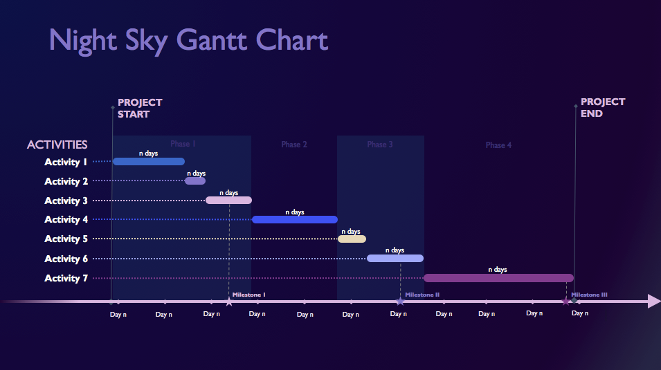 Konsus Night Sky Gantt Chart