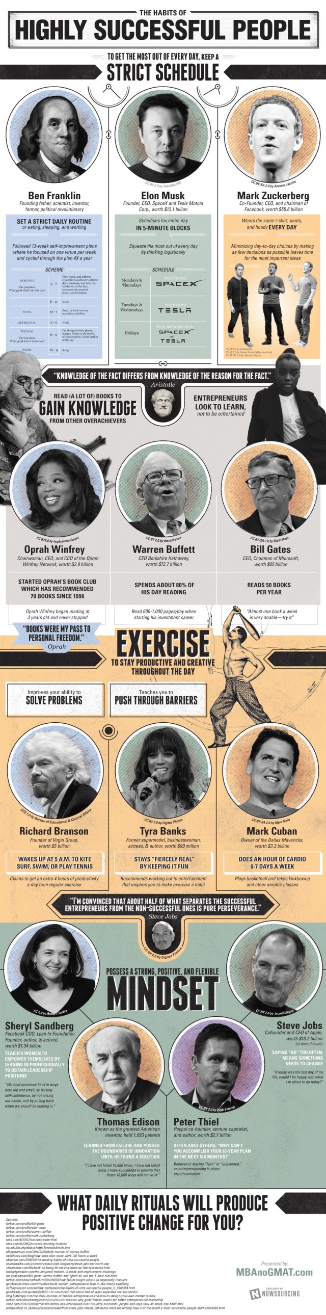 Habits of Highly Successful Entrepreneurs' infographic