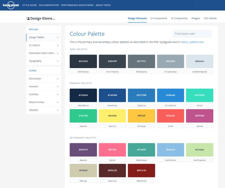 Lonely Planet colour palette