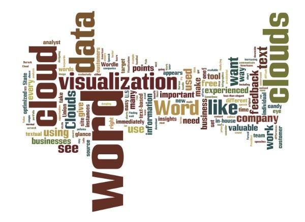 Word cloud example