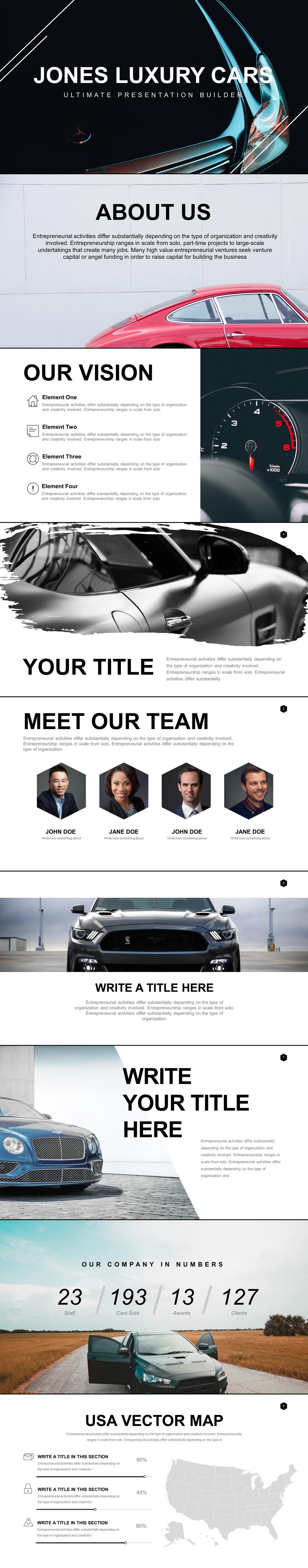 Konsus's sample presentation: Jones Cars