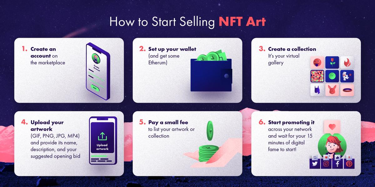 NFT sanatı nasıl satılır
