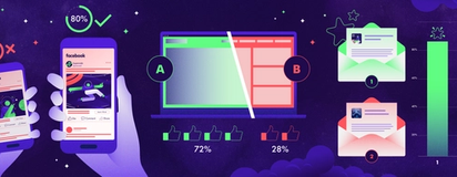 Why Performance Marketers Need to be A/B Testing Designs