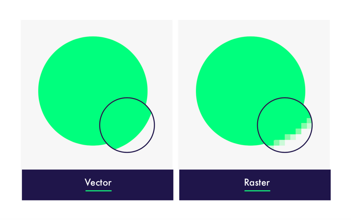 Vector vs Raster image