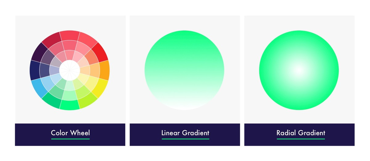 Color wheel, linear gradient, radial gradient
