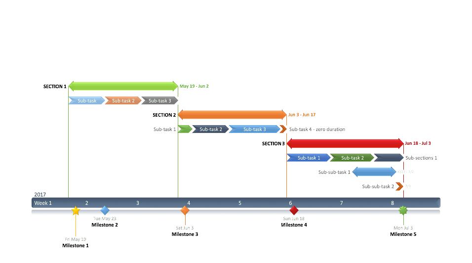 The PowerPoint Gantt Chart sample