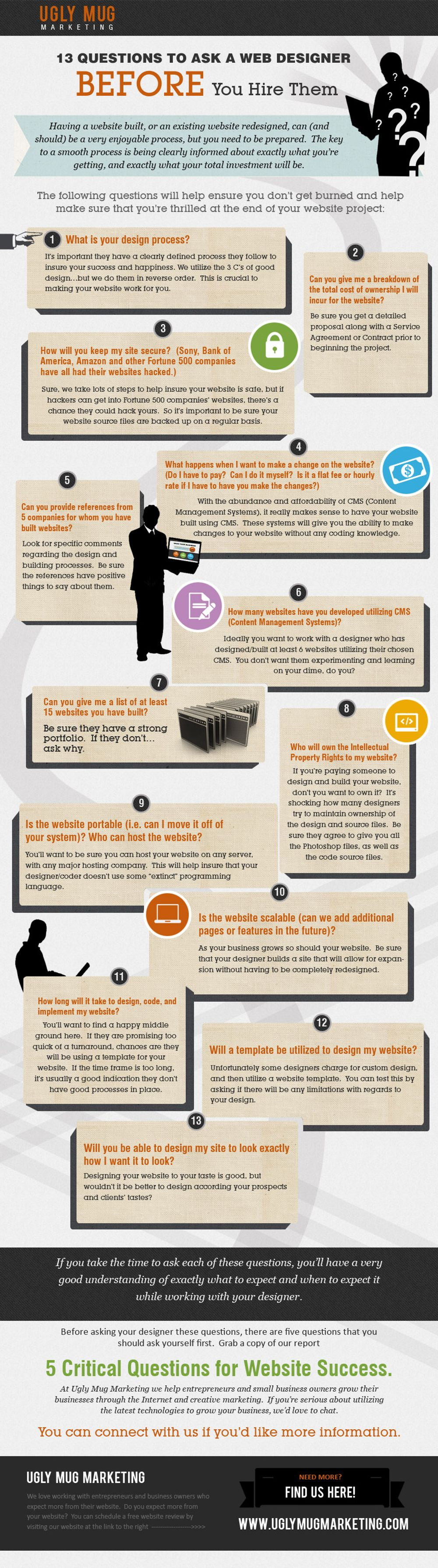Questions to ask a Web Designer before Hiring Infographic