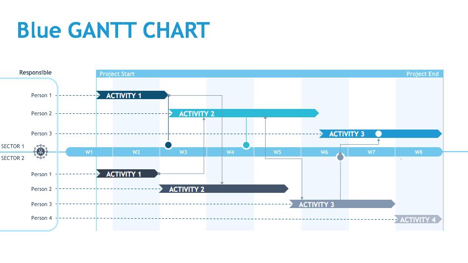 Konsus Blue Gantt Chart