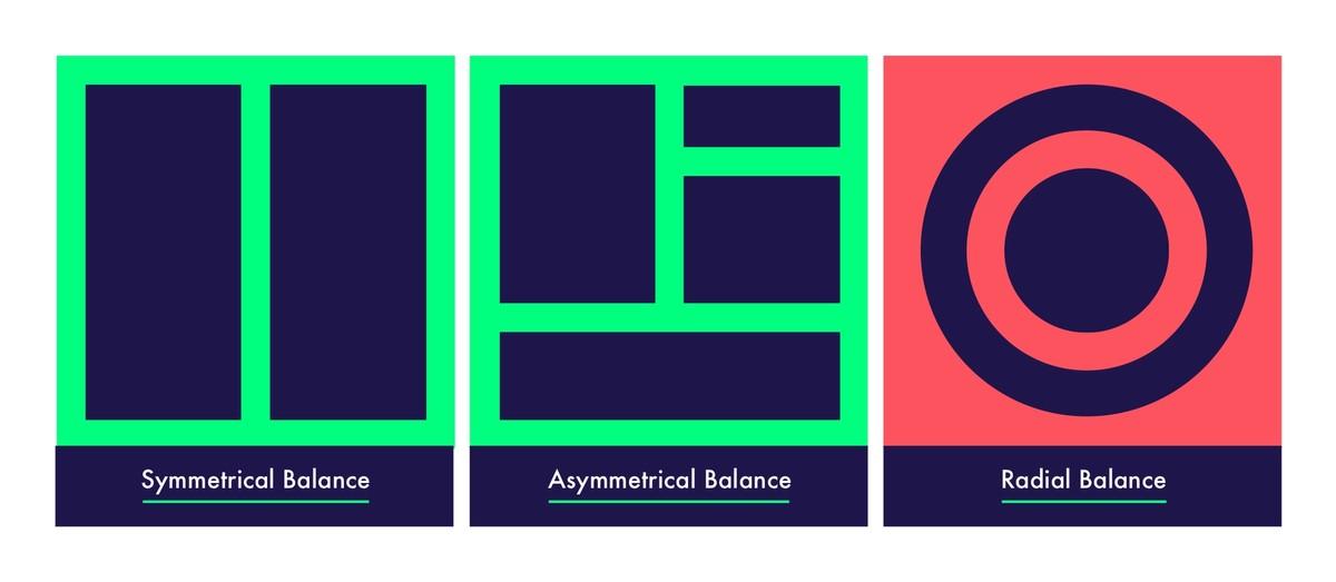 Symmetrical, asymmetrical, radial balance design terms