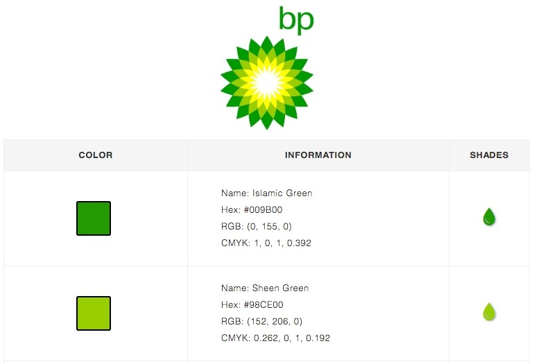 BP Logo color branding
