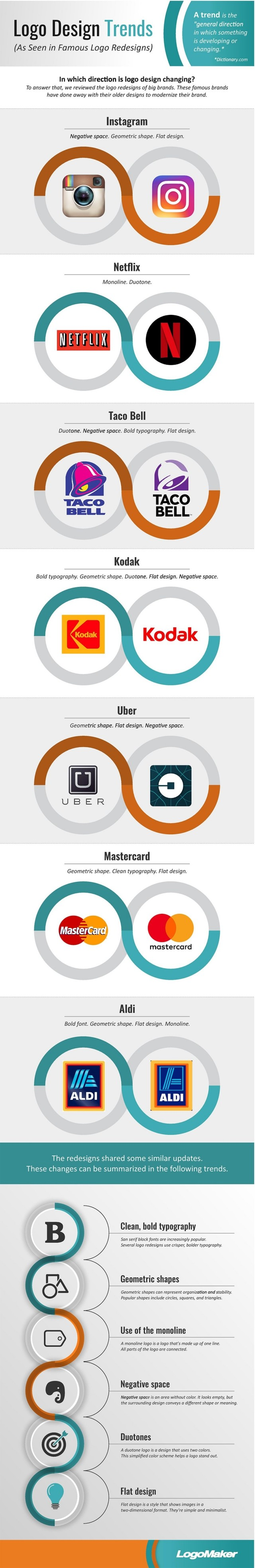 Famous Logo Redesigns' infographic